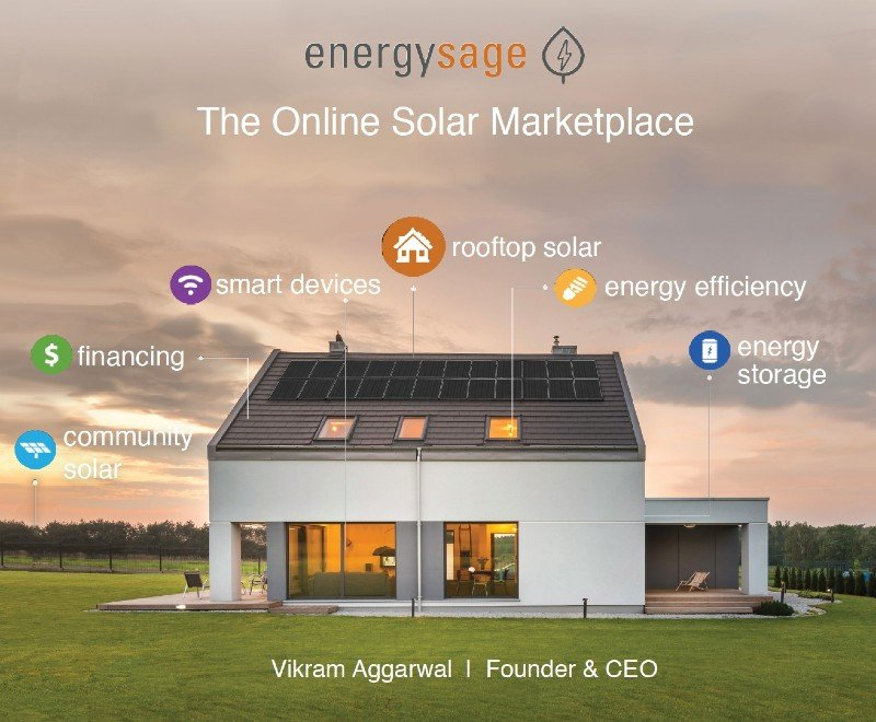Energy Save Online Solar Marketplace Sustainable Lifestyle
